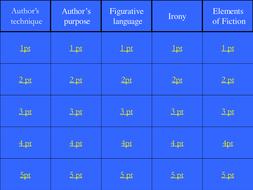 Jeopardy--Literary-Vocabulary-Level-2.pptx
