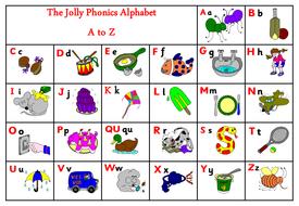 Jolly Phonics sound mat