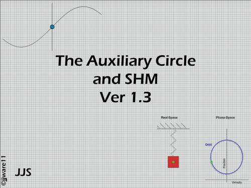 Physics: Circular Motion A & GCSE by JJShepstone