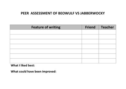 Unit of work for Beowulf Morpurgo 2007 Version by Pauljamesnolan – Beowulf Worksheets