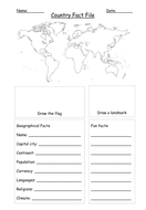 Country fact file world map template worksheet geography by country fact file world map template worksheet geography gumiabroncs Choice Image