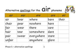 Phase 5 alternative spellings for 'air' phoneme [there, pear, care] 'air'  ppt, cards, and much more!