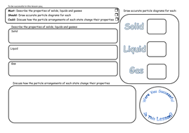 Particle Theory Worksheet, Solids, Liquids and Gases by Rachael Ann ...