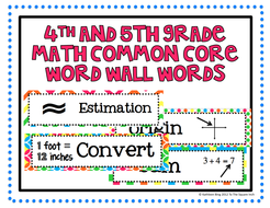 4th and 5th Grade Math Common Core Word Wall Words- Tutti Fruity Background