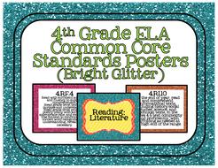 4th Grade ELA Common Core Posters- Bright Glitter