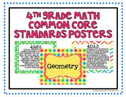 4th Grade Math Common Core Posters- Tutti Fruity