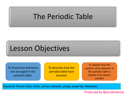 Unit 1 atomic structure the periodic table lesson plans l3 the periodic tablepptx urtaz Image collections