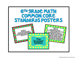 6th Grade Math Common Core Posters- Rave Polkadots