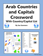 Arab Countries Crossword, IDs and Country/Capital List