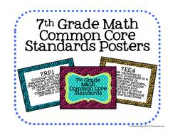 7th Grade Common Core Math Standards Posters- Zebra Print