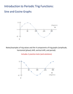 Introduction to periodic functions: sine and cosine