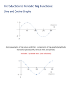 intro-to-periodic-trig-functions---sine-and-cosine-graphs-5-3-15-tes.pdf
