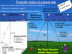 Projectile Motion of a Tennis Ball