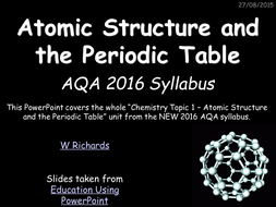 2016 aqa chemistry topic 1 atomic structure and the periodic table 2016 aqa chemistry topic 1 atomic structure and the periodic table urtaz Choice Image