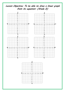 GCSE Foundation: Algebraic Graphs and their Equations Unit - 8 Lessons.