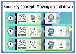 Key-Concept---Moving-up-and-down.pdf