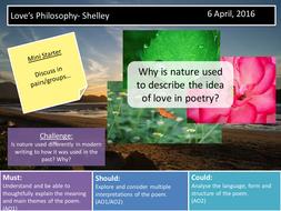 Love's Philosophy- Shelley