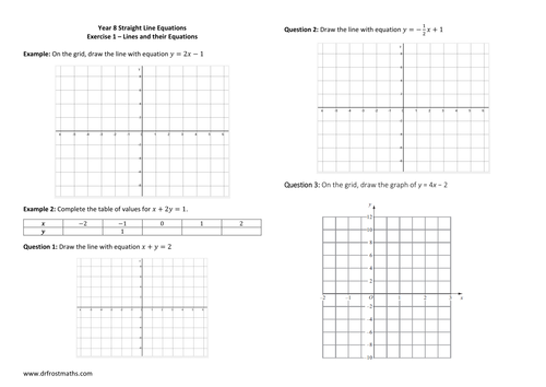 Career Exploration Worksheet Word Straight Line Equations Yr  By Drfrostmaths  Teaching  Logic Puzzles Worksheet Excel with Exploring Science 9 Worksheets Pdf Straight Line Equations Yr  By Drfrostmaths  Teaching Resources  Tes Synthetic Division Worksheet