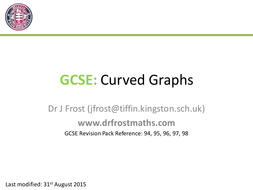 GCSE Curved Graphs