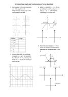 GCSE-TransformationOfCurvesWorksheet.docx