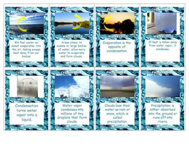 Featured Author Kathy Applebee Weather and Water Cycle Card Game