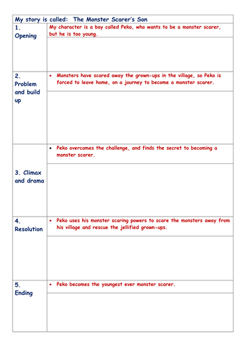 Fantasy Story Example Planning Frame Ks2 Years 4 5 By