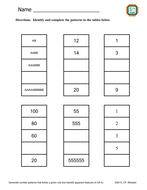 Identify Patterns to Complete Input/Output Tables Worksheet - 4.OA.5 ...