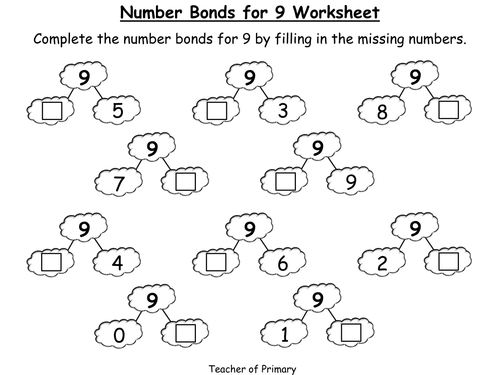 Number Bonds The Story of 9 Animated PowerPoint Presentation – Number 9 Worksheet