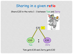 Sharing in a given ratio (in pictures)