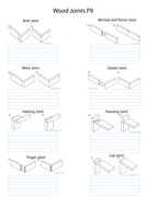 Btec Unit 9 Joinery Legacy By Mrmattroberts Teaching Resources Tes
