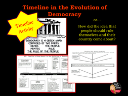 evolution of democracy timeline power point presentation world