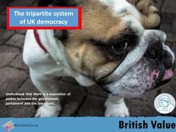 3-British-ValuesThe-tripartite-system-of-UK-democracy.pptx