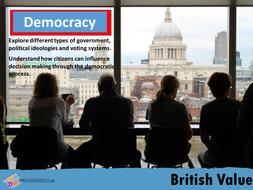 1-British-Values-Democracy.pptx