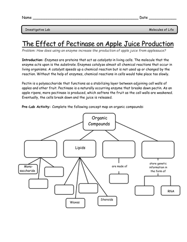 pectinase production thesis