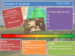 Lesson-3-Chapter-2-Accent.pptx