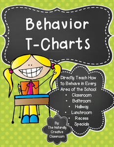 Classroom Management Tips: Behavior T-Charts