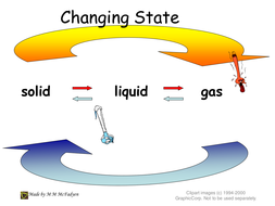 States of Matter and Change of State.