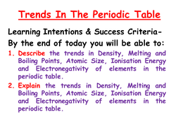 Trends-In-The-Periodic-Table.pptx