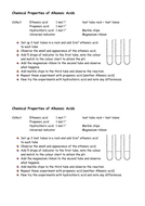 Chemical-Properties-of-Alkanoic-Acids.doc