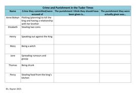 Tudor-Judgement-Sheet.pdf