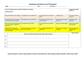 Introduction---Safe-Use-of-ICT.doc