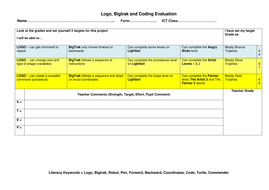 Key Stage 3 ICT Assessment Sheets (Grades based for 'Assessment Without Levels') and SOW Overview