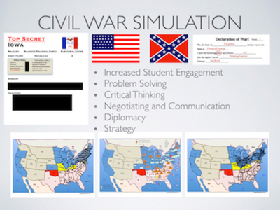 Gettysburg Collection: American Civil War Simulation Activity