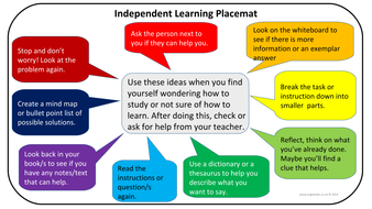 Learning Placemat