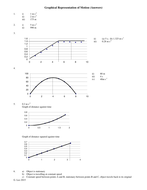 Preschool Worksheets Excel Graphical Representation Of Motion With Answers By Gerryleo  Reference Material Worksheets Pdf with Worksheets On Addition Pdf Graphicalrepresentationofmotionanswerspdf  Reading And Comprehension Worksheets For Grade 2