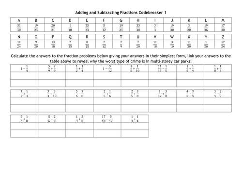 Adding and Subtracting Fractions Codebreakers by alutwyche – Adding and Subtracting Fraction Worksheet