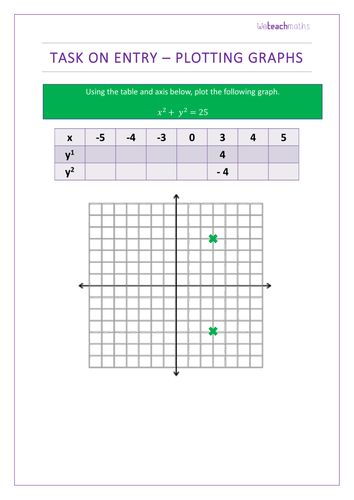 Free Worksheets On Adverbs Pdf Equation Of A Circle  Gcse Mathematics    By Weteachmaths  Area And Perimeter Practice Worksheets Pdf with Percent Composition Worksheet Chemistry Pdf Equation Of A Circle  Gcse Mathematics    By Weteachmaths  Teaching  Resources  Tes Cut And Paste Preschool Worksheets Free Word