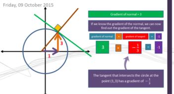 Equation of a Circle - GCSE Mathematics 1 - 9