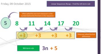 Quadratic Sequences - GCSE Mathematics 1 - 9 (Advanced Algebra)
