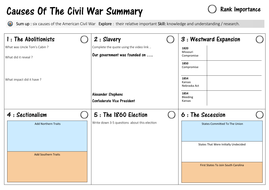 The Causes Of The American Civil War by Ichistory | Teaching Resources